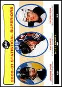 2001-02 Upper Deck Vintage #263 Jaromir Jagr/Joe Sakic/Patrik Elias NM-MT Official NHL Hockey Card