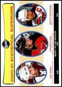 2001-02 Upper Deck Vintage #265 Joe Sakic/Patrik Elias/Scott Stevens NM-MT Official NHL Hockey Card