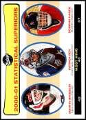 2001-02 Upper Deck Vintage #267 Patrick Roy/Martin Brodeur/Dominik Hasek NM-MT Official NHL Hockey Card